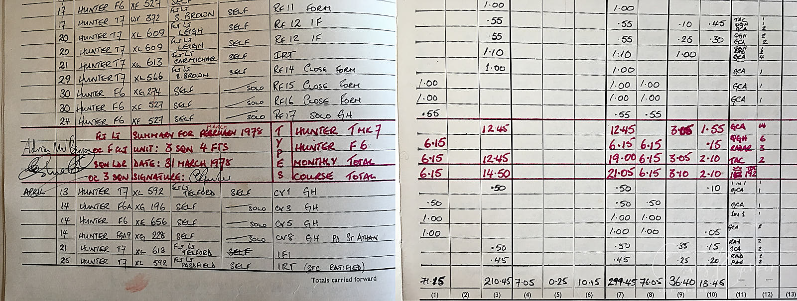 RAF pilot's logbook showing flights from April 1978.